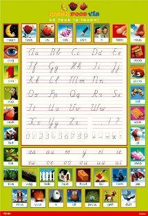 Zwijsen Ouders - Leren schrijven: maan roos vis letterposter