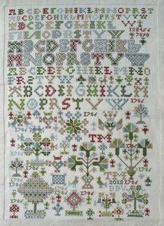 Friese merklap 1786 anno 2012 – Dorothé   Berthi's Weblog