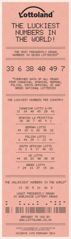 A unique Lottoland study investigates whether there is truth behind this age-old superstition by analysing thousands of winning numbers and years of lottery draws. Is there such a thing as lucky lottery numbers? Lottery Strategy, Lottery Tips, Lottery Tickets, Play Lottery, Lottery Games, Lottery Drawing, Powerball Drawing, Lotto Numbers, Mega Sena