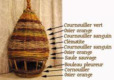 Willow Weaving, Basket Weaving, Deco Nature, Weaving Designs, Weaving Art, Woven Rug, Bird Houses, Kos, Diy Crafts