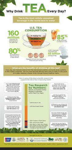 Everyday new evidence comes to light that reveals the powerful health benefits of tea. This handy infographic breaks down just why you should be drinking it everyday.