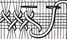 Hardanger Embroidery Stitches More Interesting web site for Punto Antico/ Drawn-thread work. Various Sources for Renaissance Italian embroidery/ drawn thread work… I. Punto Antico From Drawn-thread work has its origins in the distant past: it is carried Hardanger Embroidery, Hand Embroidery Stitches, Embroidery Techniques, Cross Stitch Embroidery, Embroidery Patterns, Cross Stitches, Smocking Patterns, Weaving Patterns, Loom Weaving