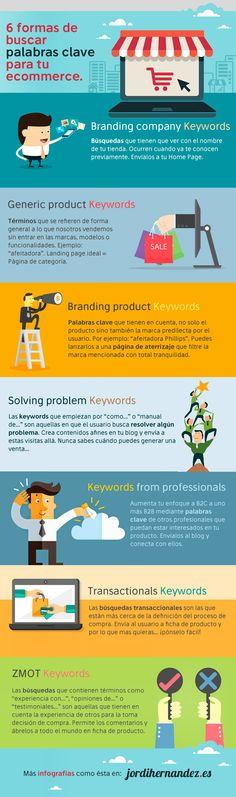 Hola: Una infografía con 6 formas de buscar palabras clave para tu Tienda Online. Vía Un saludo
