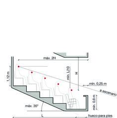 Características de palcos y tribunas - Observatori espais escènics