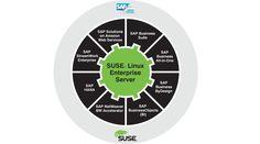 SuSE presenta SuSE Linux Enterprise Server 12 for SAP Applications | SuSE has SuSE Linux Enterprise Server 12 for SAP Applications | #Linux #SuSE #Linux #Enterprise #Server #SAP