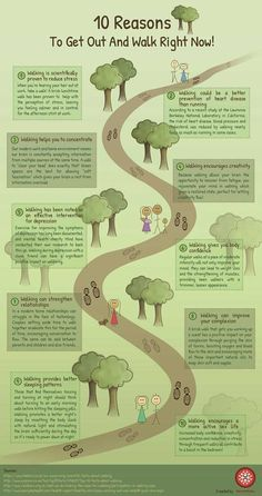 What are you waiting for? Get out there and go for a walk -- when you do, you'll reap these healthy benefits!