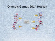 Olympic Games in Sochi 2014, Hockey schedule by Anastasia Krylova via slideshare