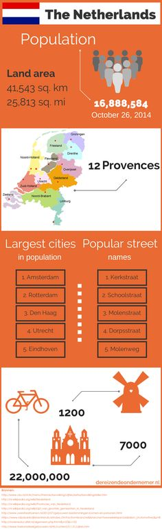 Infographic about the #Netherlands....Dutch page - De reizende ondernemer