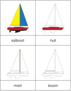 Parts of a Sailboat Nomenclature Cards from Montessori for Everyone