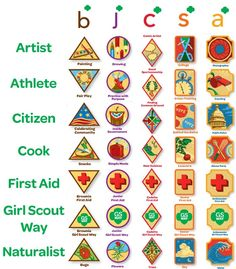 girl scouts junior art badge Girl Scouts of Connecticut: Girl brownie girl scout badges - Brownie Girl Scout Brownie Badges, Junior Girl Scout Badges, Girl Scout Juniors, Brownie Girl Scouts, Girl Scout Cookies, Boy Scouts, Girl Scout Law, Daisy Girl Scouts, Girl Scout Leader