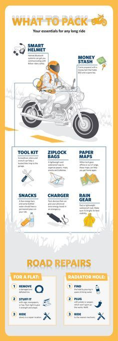 Get ready for a summer road trip with these essentials. Get ready for a summer road trip with these essentials. The post Get ready for a summer road trip with these essentials. appeared first on Motorrad. Motorcycle Tips, Motorcycle Camping, Camping Gear, Motorcycle Touring, Motorcycle Adventure, Motorcycle Quotes, Ninja Motorcycle, Camping Hammock, Adventure Gear