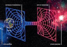 Crossing Between Parallel Realities & Timelines | Spirit Science