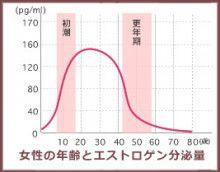 35歳からの痩せ法則「カロリー制限ではなく○○」 http://ameblo.jp/exercisebible/entry-12278603919.html