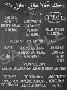Printable 1999 The Year You Were Born Wall By HappeninHooligans 18th Birthday Celebration Ideas