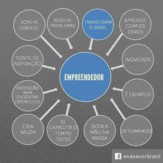 #Empreendedor #TranformeSuasIdeias #VcPodeMais #vempraPCS #PCSforever