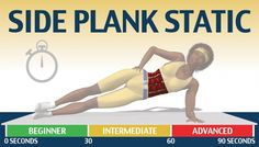 Side Plank Exercise - How Long You Can Side Plank? Health Abs Ab