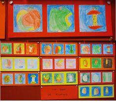 Van appel tot klokhuis, kleurpotlood op papier. Getekend door groep 4 sept. 2013