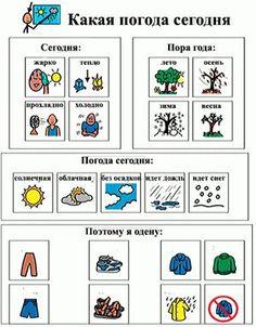 Рассказ-о-погоде-3