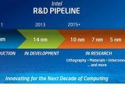 Ver Intel retrasa chips de 10 nm ¿Adios al tick-tock? ¿Y a la Ley de Moore?