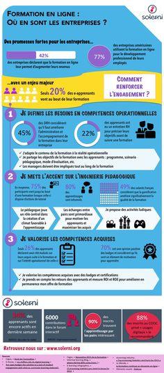 [Infographie] Comment renforcer l'engagement des apprenants ? - le blog de Solerni – plateforme de MOOCs
