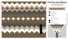 Knitted Mittens Pattern, Knit Mittens, Knitting Patterns Free, Free Knitting, Knitting Socks, Knitted Hats, Motif Fair Isle, Fair Isle Pattern, Knit Crochet