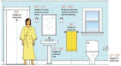 Bathrooms pack in more functionality than any other room in the house. With scant space to hide mistakes, though, even tiny miscalculations can create big problems. For maximum comfort, convenience, and utility, keep these magic numbers in mind. | Illustration: Arthur Mount | thisoldhouse.com