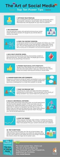 The Art of Social Media Infographic by Guy Kawasaki #socialmedia  http://www.tipshowtomakemoney.com