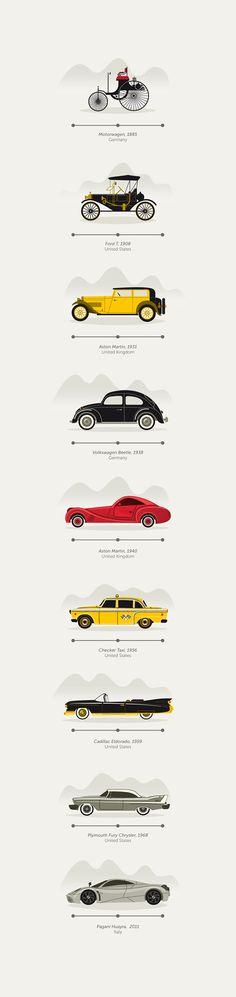 ······ History of the Automobile ······La historia del coche por décadas desde los vehículos autopropulsados por vapor del siglo XIX hasta los deportivos y coches del siglo XXI.
