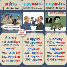 Russian verbs - To live / To be friends / To serve Russian Lessons, Russian Language Lessons, Russian Language Learning, Language Study, Learn To Speak Russian, Alphabet Writing Worksheets, Verb Conjugation, Teaching Science, Vocabulary