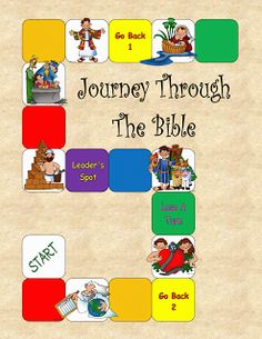 possible version of a Bible Review Game
