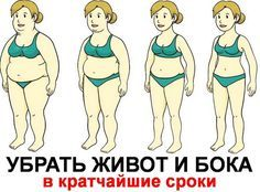 как убрать жир с желудка