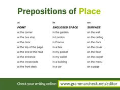 English Grammar - Prepositions of place:
