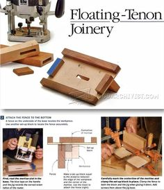 Floating Tenon Joinery - Joinery Tips, Jigs and Techniques | WoodArchivist.com