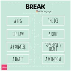 "Collocations with ""break""  #LearnEnglish #English #ESL #collocations"