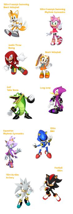 Sonic characters - Mario & Sonic at the Rio 2016 Olympic Games