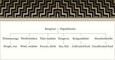 Papatūānuku's children