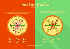 E' pronta la pizza al bosone di Higgs - Fisica e Matematica - Scienza&Tecnica - ANSA.it