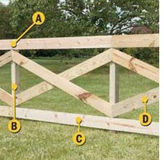 Delicious Wooden fence front yard,Garden fence barrier and Modern fence utah. Garden Fence Panels, Front Yard Fence, Farm Fence, Diy Fence, Fence Landscaping, Backyard Fences, Fence Gate, Fenced In Yard, Fence Ideas