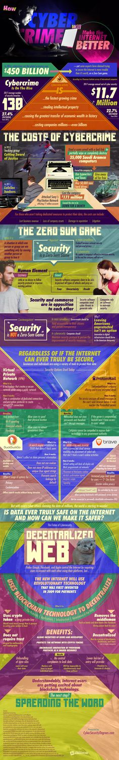 How Cybercrime Could Actually Make The Internet Safer #Infographic #Internet