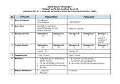 Format Dan Contoh Soalan Instrumen UPSR 2016