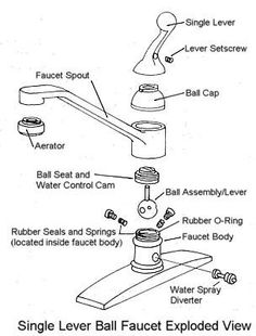 how to fix a leaky tub faucet single handle