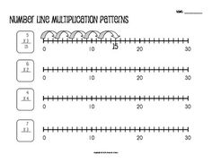 adding 2 digits using a number line worksheets - Google Search ...
