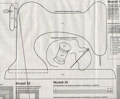 Красивая «одежка» для швейной машины. Обсуждение на LiveInternet - Российский Сервис Онлайн-Дневников