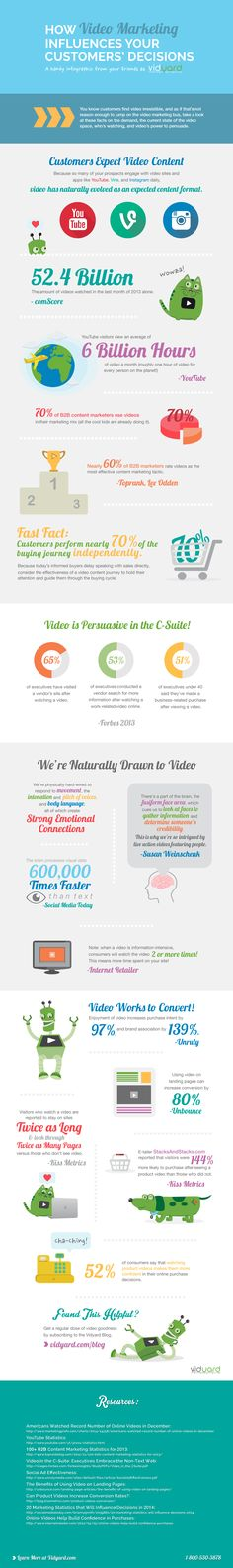 How Video Marketing Influences Our Decisions #Infographic