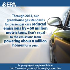 Our reports show automakers continue to beat vehicle GHG standards. All the details: http://www3.epa.gov/otaq/climate/ghg-report.htm
