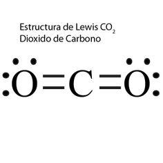 41 Ideas De Estructura De Lewis Estructura De Lewis Ejercicios Resueltos Ejercicios