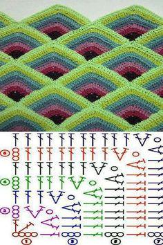 Треугольный узор для вязания крючком. Интересный узор для вязания крючком | Все о рукоделии: схемы, мастер классы, идеи на сайте labhousehold.com