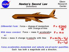 Newton's Laws of Motion | ... an airliner with the math equations for Newton's Second Law of Motion