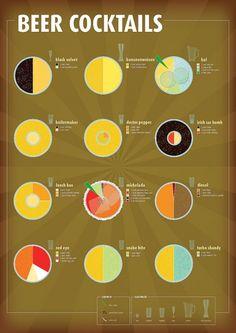 Beer Cocktails Infographic
