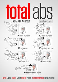 Total Abs Workout 2014 - Revised. #fitness #PinYourResolution #fit2014 #abs #workout #workoutroutine